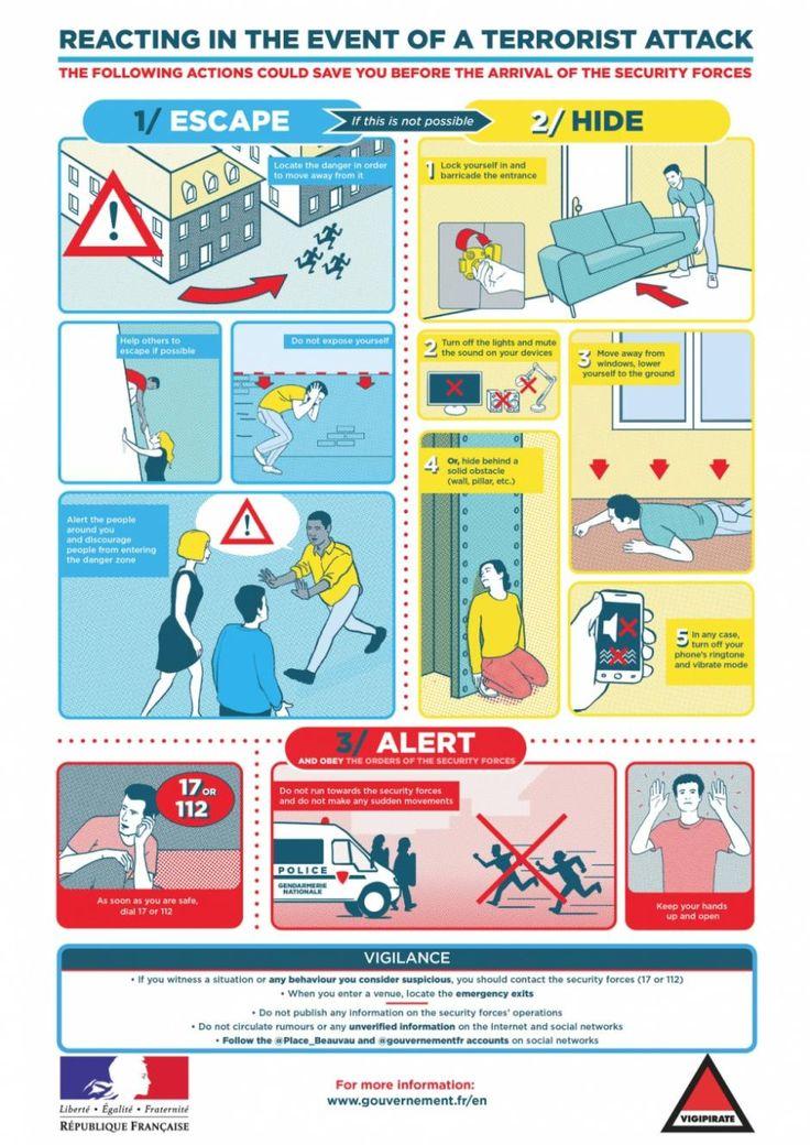 35 best Signalétique sécurité et incendie images on Pinterest