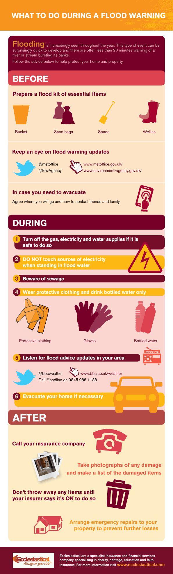 Flooding_infographic