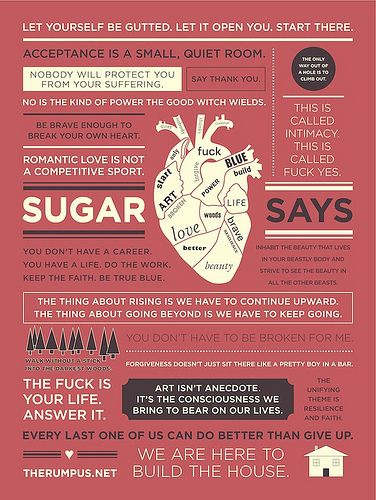 "Dear Sugar quote:  ""We cannot possibly know what it is we've yet to make manifest in our lives."""