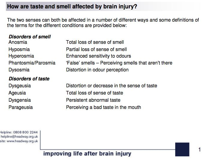 Loss Of Sense Of Smell And Taste Info  Health    Head