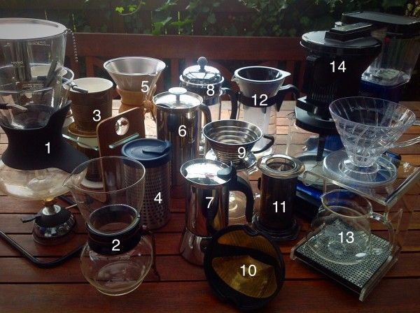 The coffee brewers' family photo. http://interoasting.dk/familie-foto/