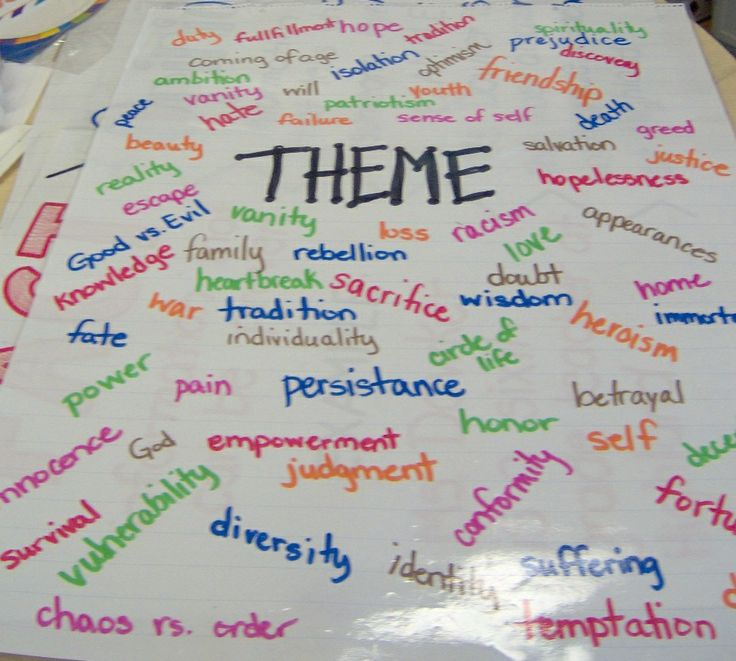 example of essay cover page