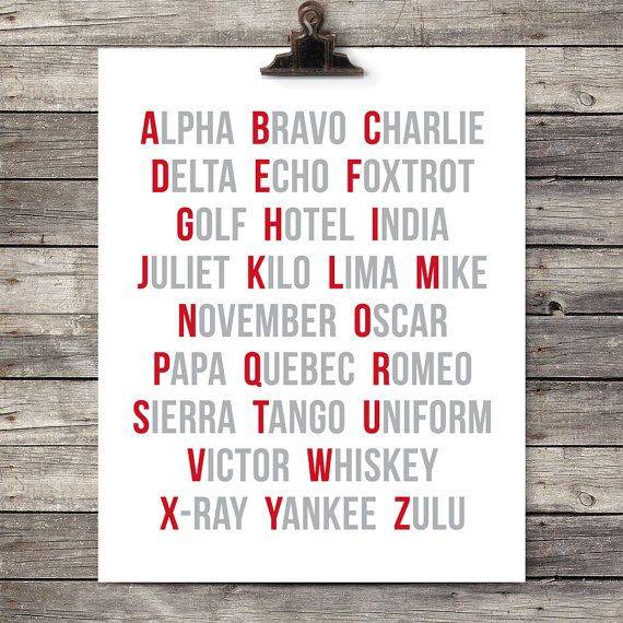 Aviation Alphabet Print Aviation Nursery Vintage by AddisonandLake