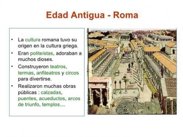 Antigua Roma Resumen Corto Roma Antigua Roma Historia De Roma