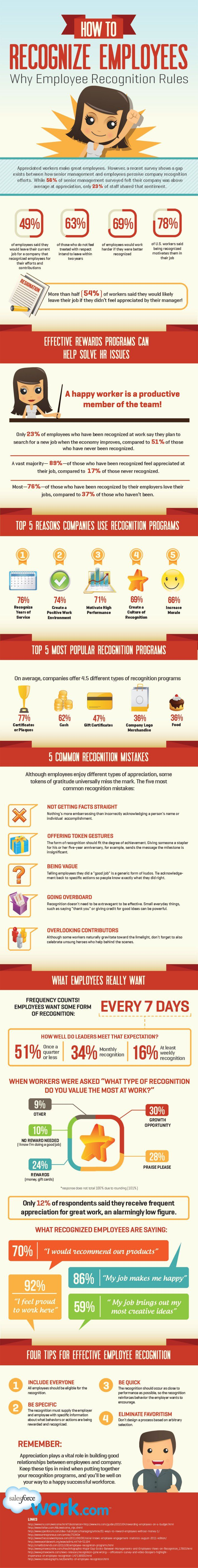How to recognize employees #infografia #infographic