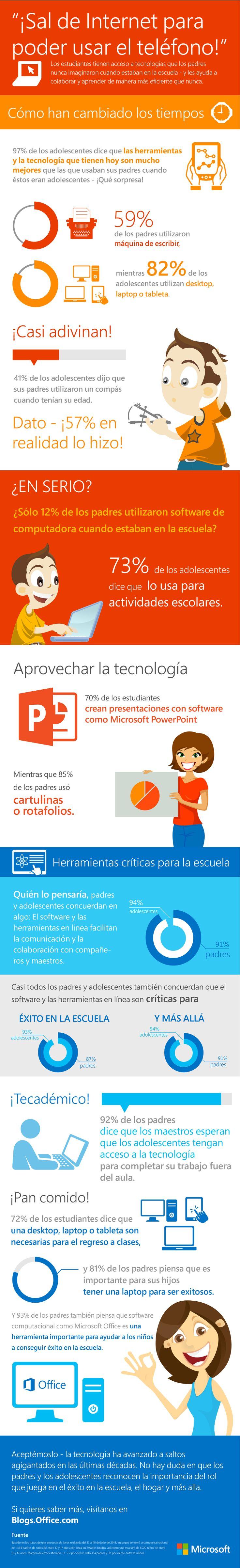 Estudiantes tienen acceso a tecnologías que los padres ...
