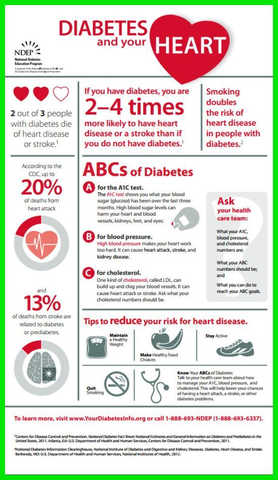 Free Diabetic Diet Plans Help You Lose 30-50lbs and Reverse Diabetes Type II | Diabetes Diet *** Read more details by clicking on the image.