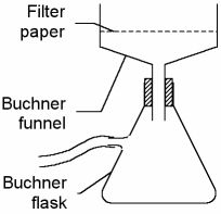 Image result for buchner funnel and flask diagram