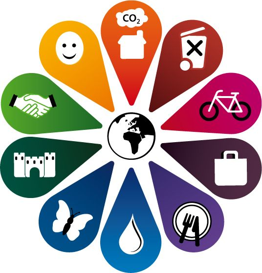 one planet living - Google Search