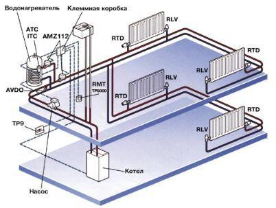 Изображение  http://www.santeh-montazh163.ru/heating-boilers