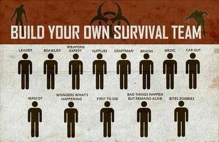 Build your zombie survival team surviving the zombie for Zombie build