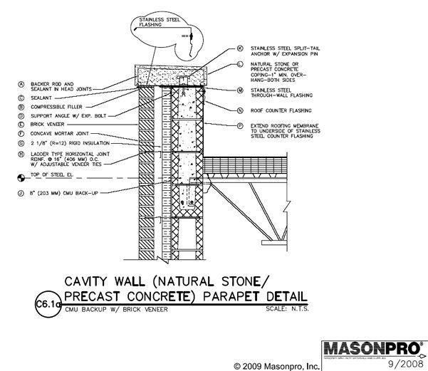 Cmu Wall And I Beam Google Search Parapet Brick