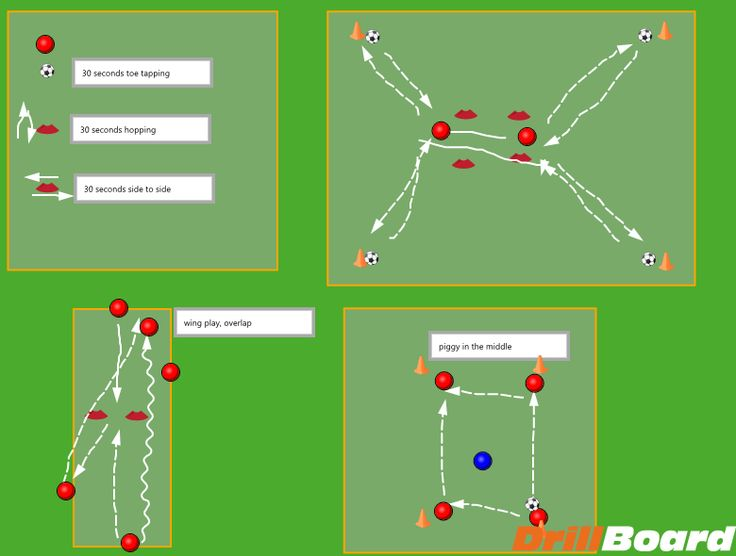 39 best soccer drills images on pinterest soccer coaching soccer four soccer drills football coach fandeluxe Gallery