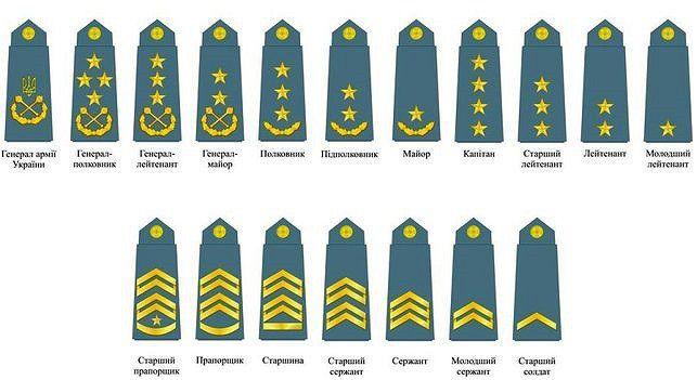 New_Military_ranks_of_Ukraine | Военная история, Армия ...