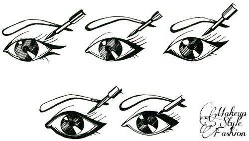 Makeup ✨ Style ✨ Fashion✔