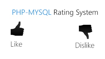 Like And Dislike Rating System With PHP ,MySQL and Jquery