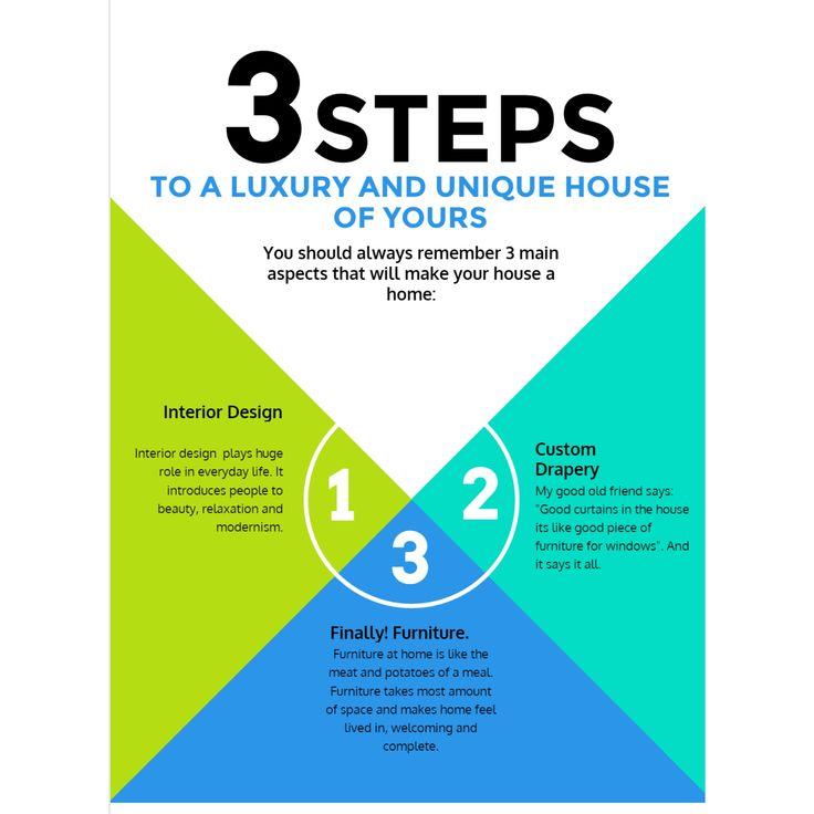 #inforgraphics #threesteps #house #home #decor #furniture #design #curtains