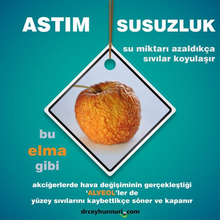 ASTIM = SUSUZLUK #astım #tedavi #susuzluk #alveol #hava #solunum #doktor #ceyhun #nuri #ankara