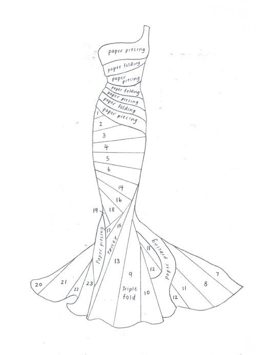 iris folding template - ball gown, wedding dress, prom dress [source unknown]