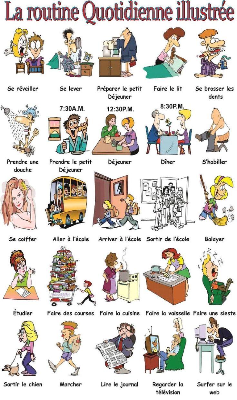 """Affiche - Vocabulaire: """"La vie quotidienne illustrée"""", ce qu'on a l'habitude de faire pendant la journée"""