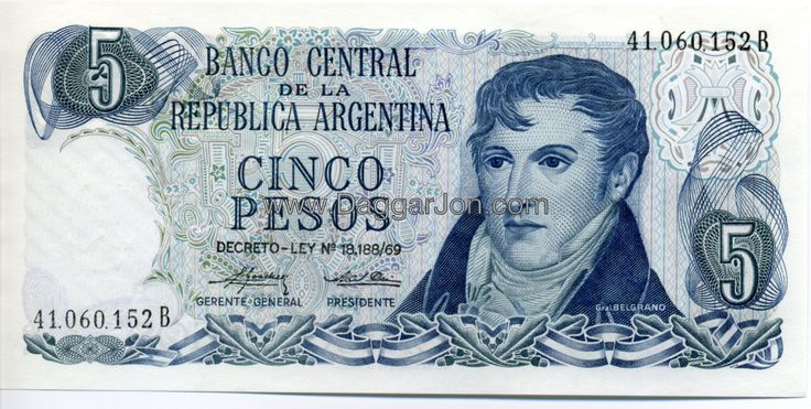 Argentina-currency