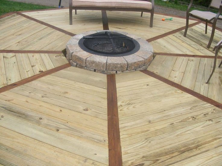 Propane Fire Pits For Decks