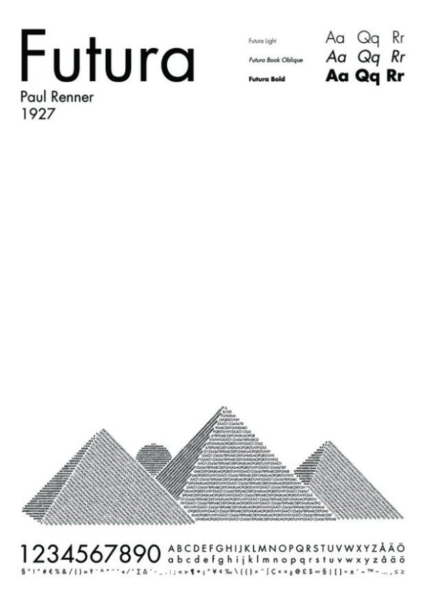 Type Travel Posters /