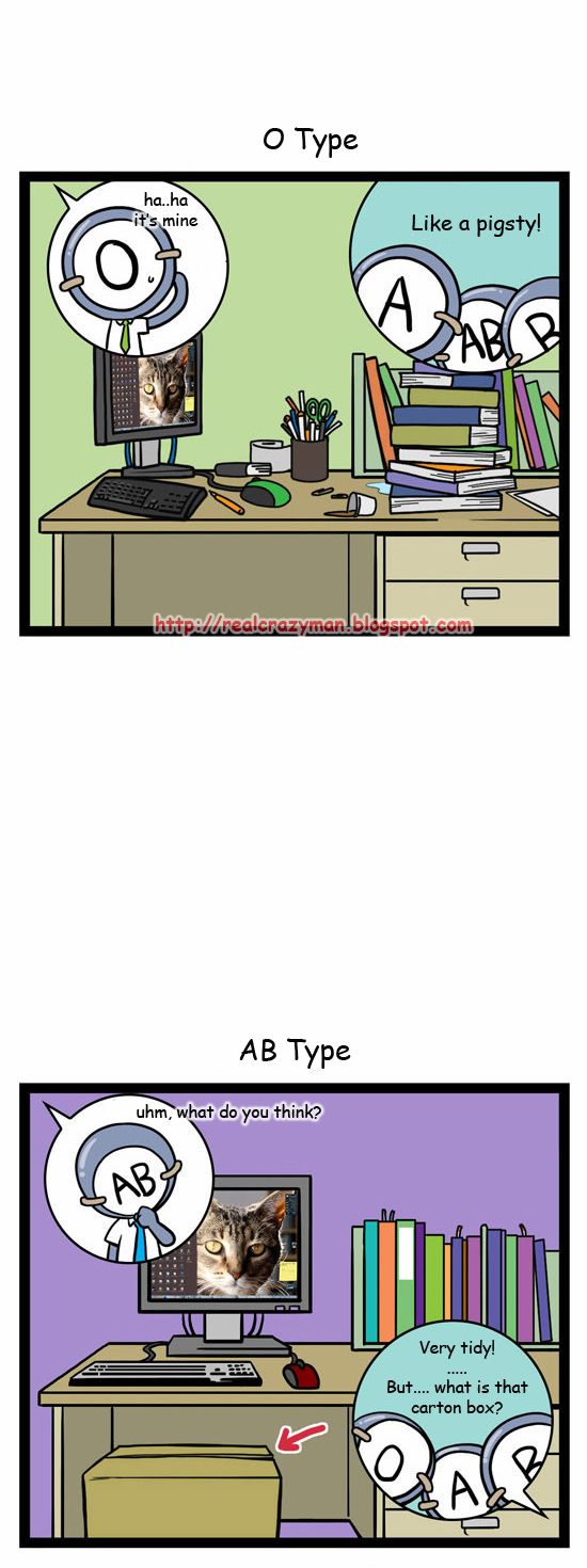 The tables of blood types.. Type O and AB (me..haha!)