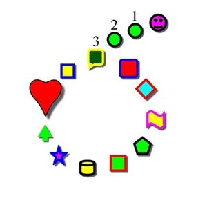 Online Magic Tricks: The Love Compatibility Test: Love Compatibility Test - Step 1