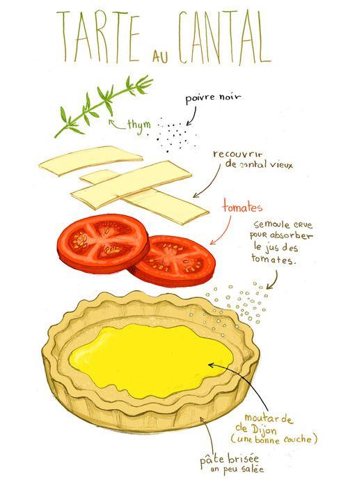 © Stéphanie Rubini - Tarte au cantal - Cantal cheese pie Good pizza topping idea.