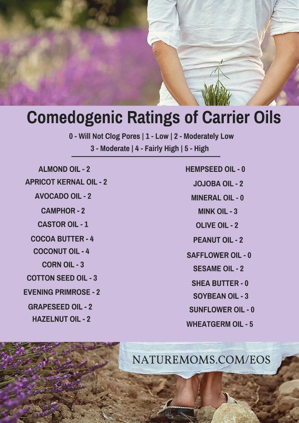 Comedogenic Ratings of Carrier Oils  - naturemoms.com