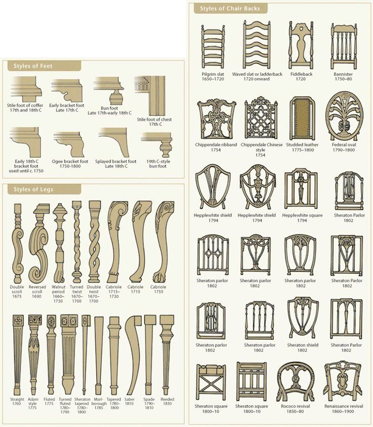 Architecture List Of Furniture Styles Home Design Inspiration