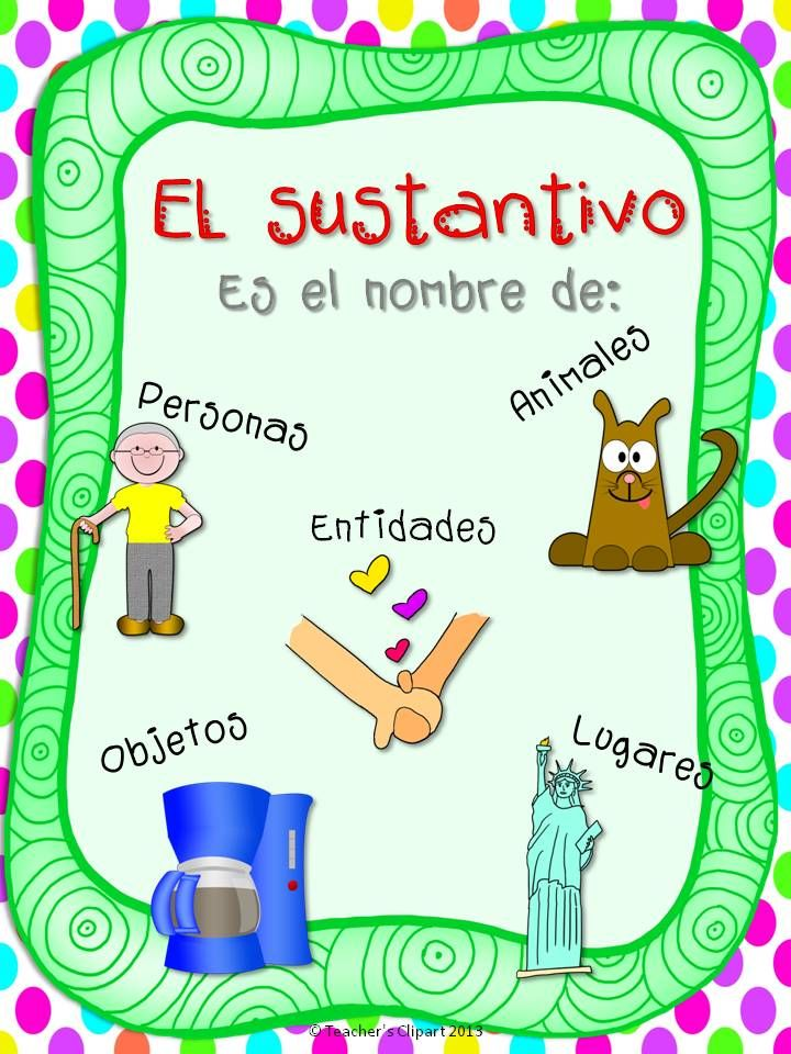 This 100 pages resource covers the unit for spanish nouns in an vissual and attractive way. Includes 200 colored flashcards, posters, worksheets, dice and directions for practice games, vocabulary practice mini books, exercises and assesments (with answer page). Covering the basic vocabulary for the following themes: