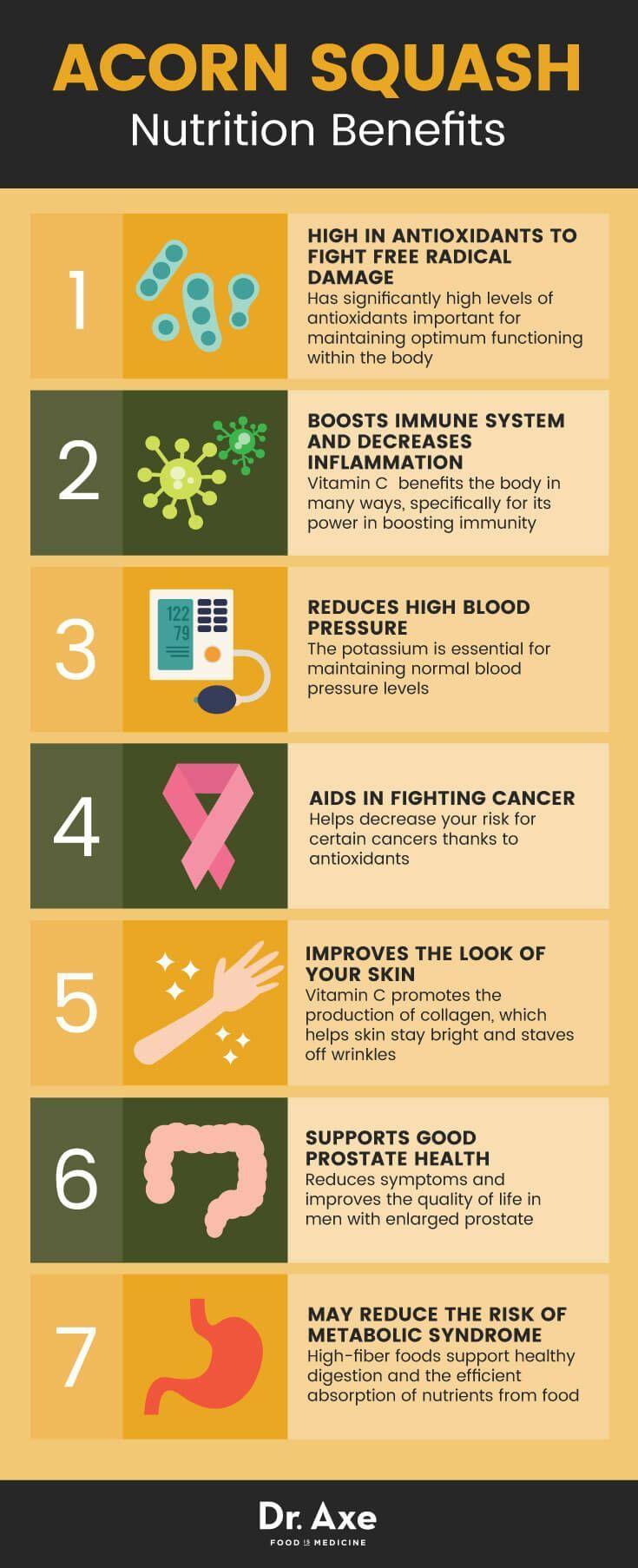 Acorn squash nutrition benefits - Dr. Axe http://www.draxe.com #health #holistic #natural: