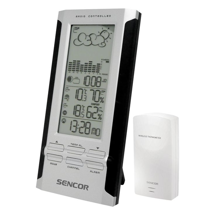SWS 150 - Weather Station