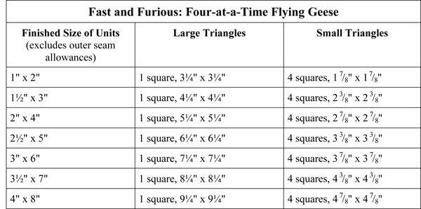 Verschiedene Methoden Flying Gesse zu nähen mit Größentabellen