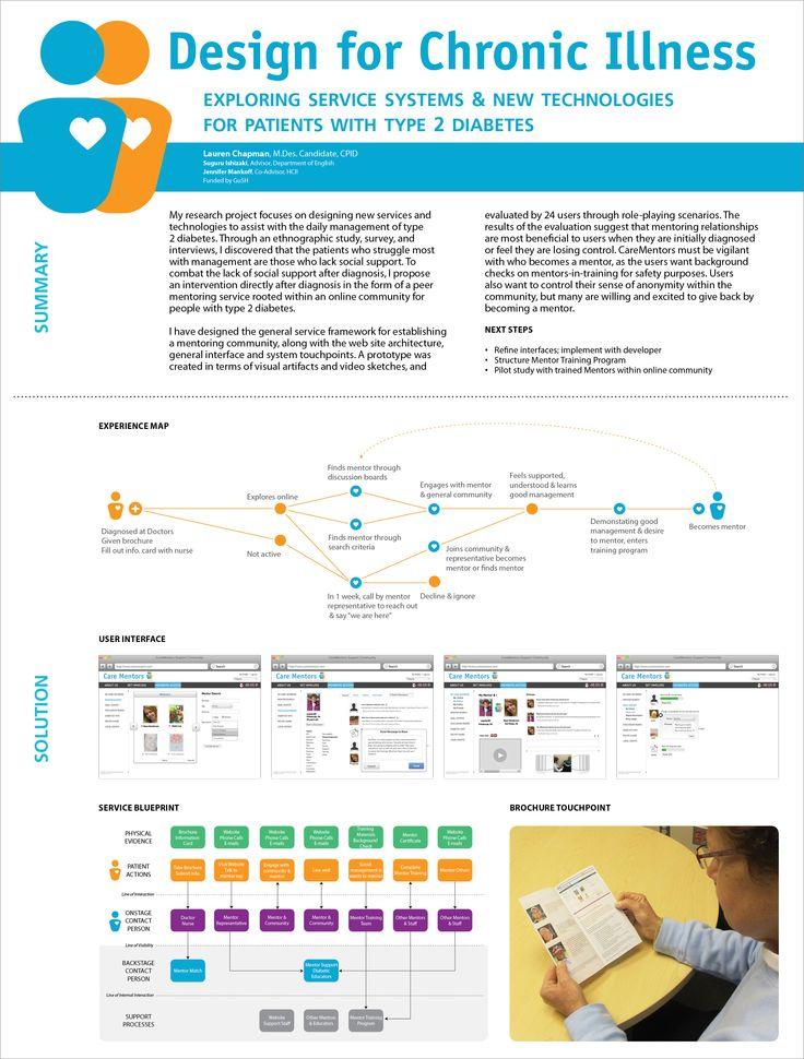 Pendidikan Bahasa Inggris   USD WordPress com
