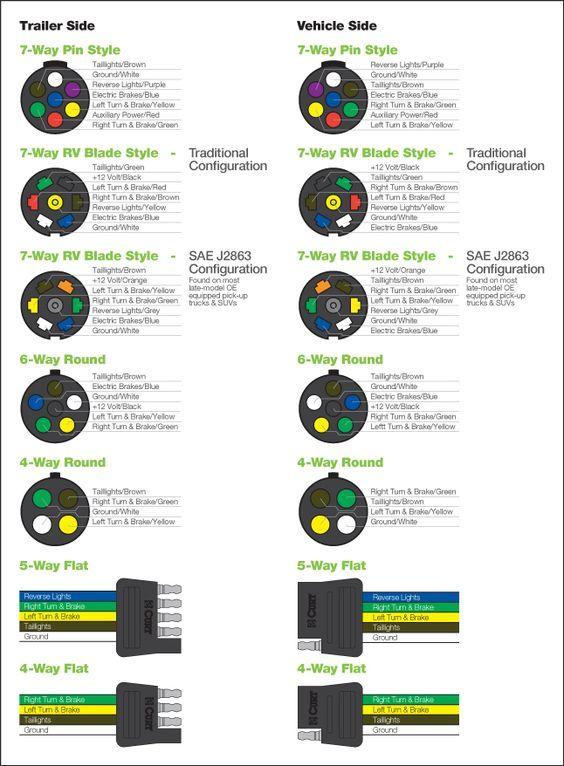 Featherlite Horse Trailer 7 Way Plug Diagram Schematic | All ... on