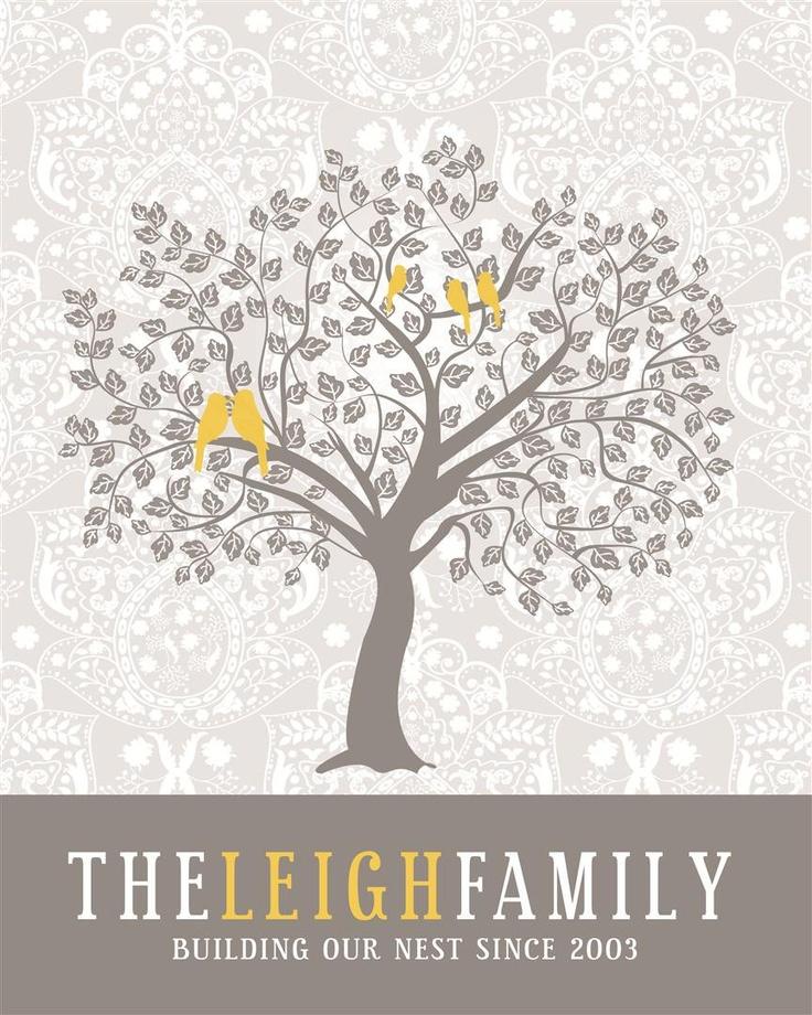 Mejores 20 imágenes de árbol genealógico en Pinterest   Árboles ...