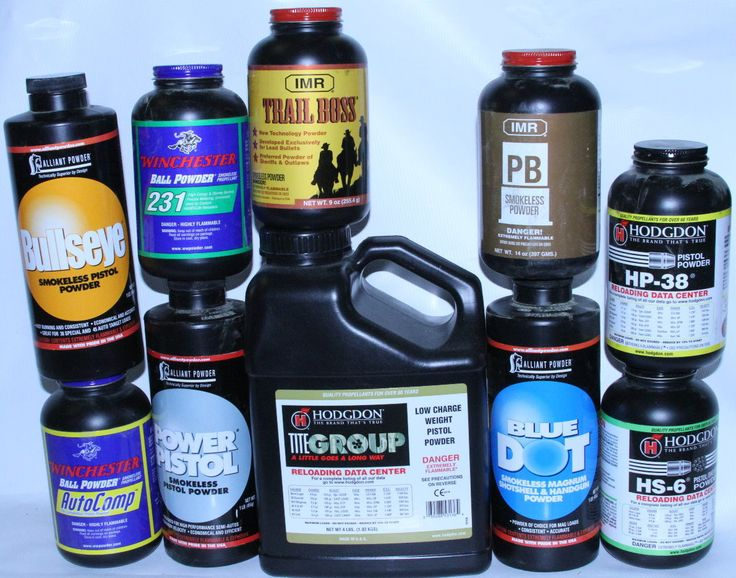 Choosing The Right Gunpowder - Reloading Part 2