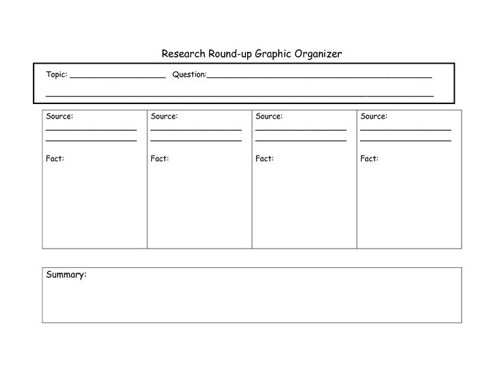 educational graphic organizers research papers