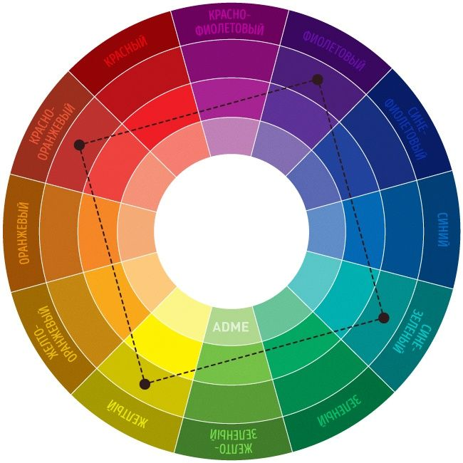 Схема № 6. Квадрат Сочетание 4 цветов, равноудаленных друг от друга. Цвета здесь несхожи по тону, но также комплиментарны. За счет этого образ будет динамичным, игривым и ярким. Пример: фиолетовый, красно-оранжевый, желтый, сине-зеленый.