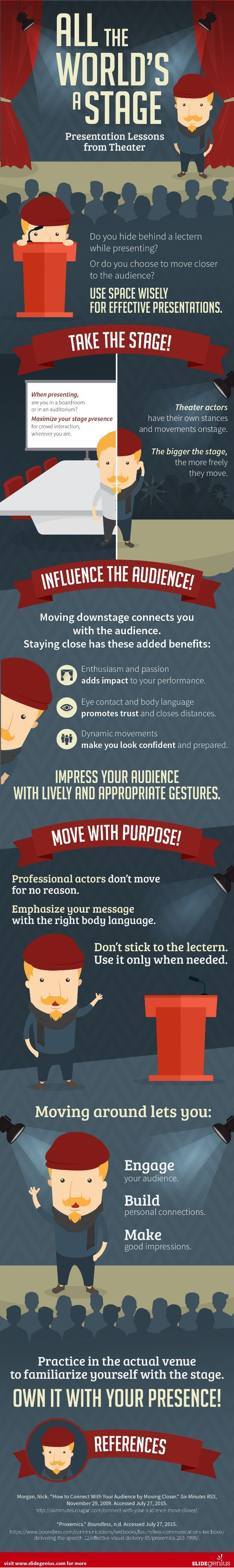 All The World's A Stage: Presentation Lessons From Theater - #infographic