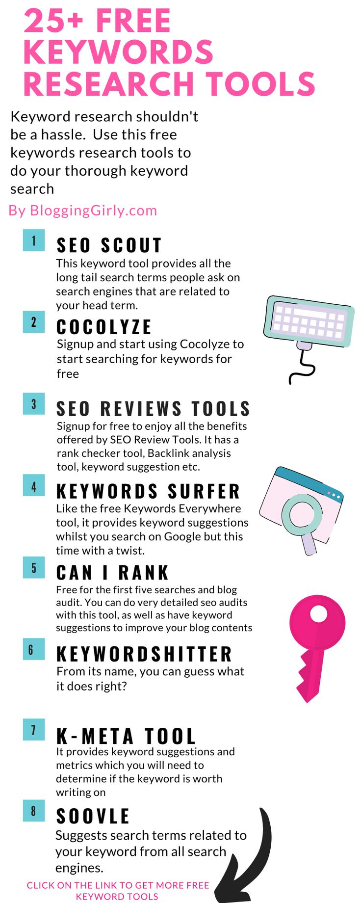 This Is A List Of Free Keywords Research Tools For Bloggers To Do Easy Keywords Research Seo Seo In 2020 Blogging For Beginners Free Keyword Tool Boost Blog Traffic