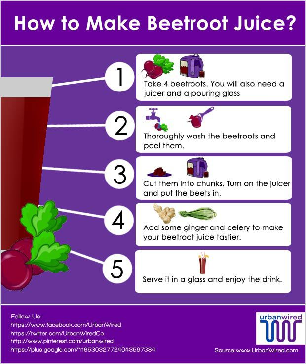 Beetroot juice benefits are many and are primarily popular for their medicinal healing properties. Beetroot juice recipe with an easy step by step process.