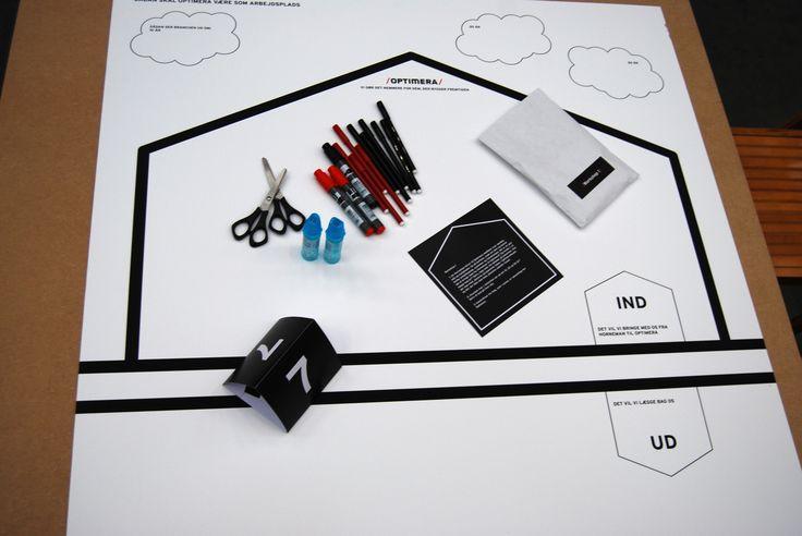 Workshopmaterial - was soll die neue Strategie enthalten - und was nicht?