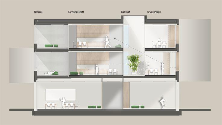 Die besten 17 ideen zu architektur zeichnungen auf - Architektur schnitt ...