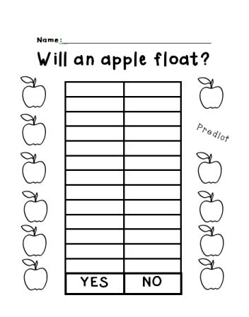 Freebie! Graphing Science with Apples