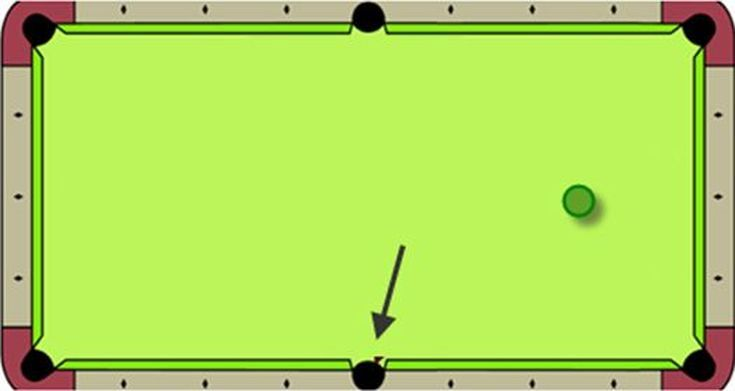 Up Your Billiards Game With These Pro Tips