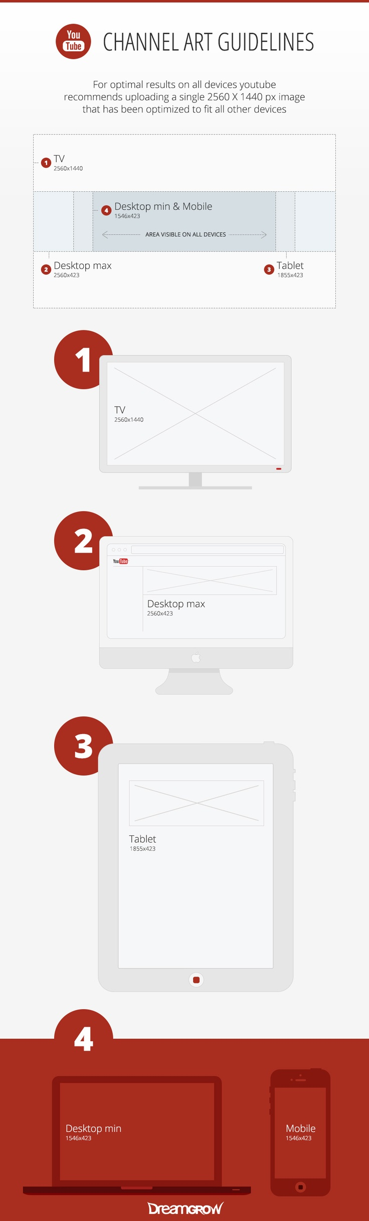 #Youtube Channel View Changes [INFOGRAPHIC]